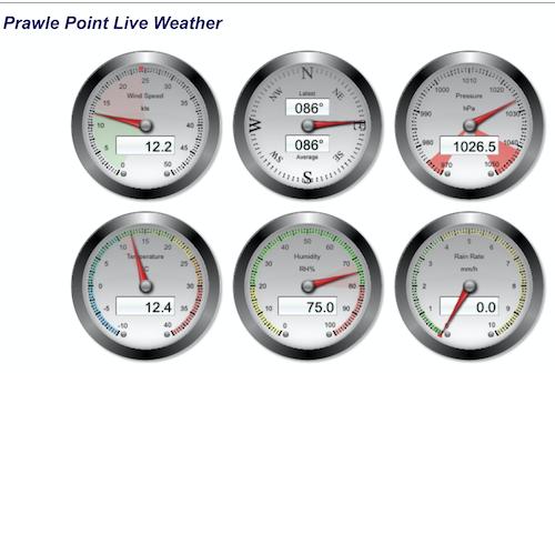 Prawle Point Weather Dials