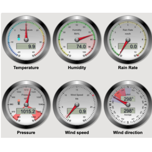 NCI Teignmouth Weather Dials